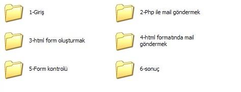 php-gorsel-egitim-seti-indir2
