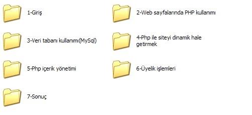 php-gorsel-egitim-seti-indir3